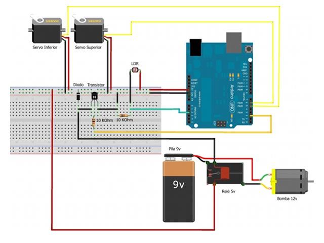 Kit Extintor Controlado Por Arduino Sin Arduino Uno Ni